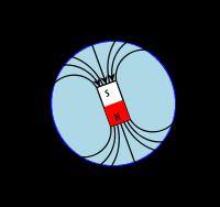 تولید جریان الکتریکی