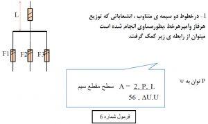 طراحی و اجرای تابلو برق